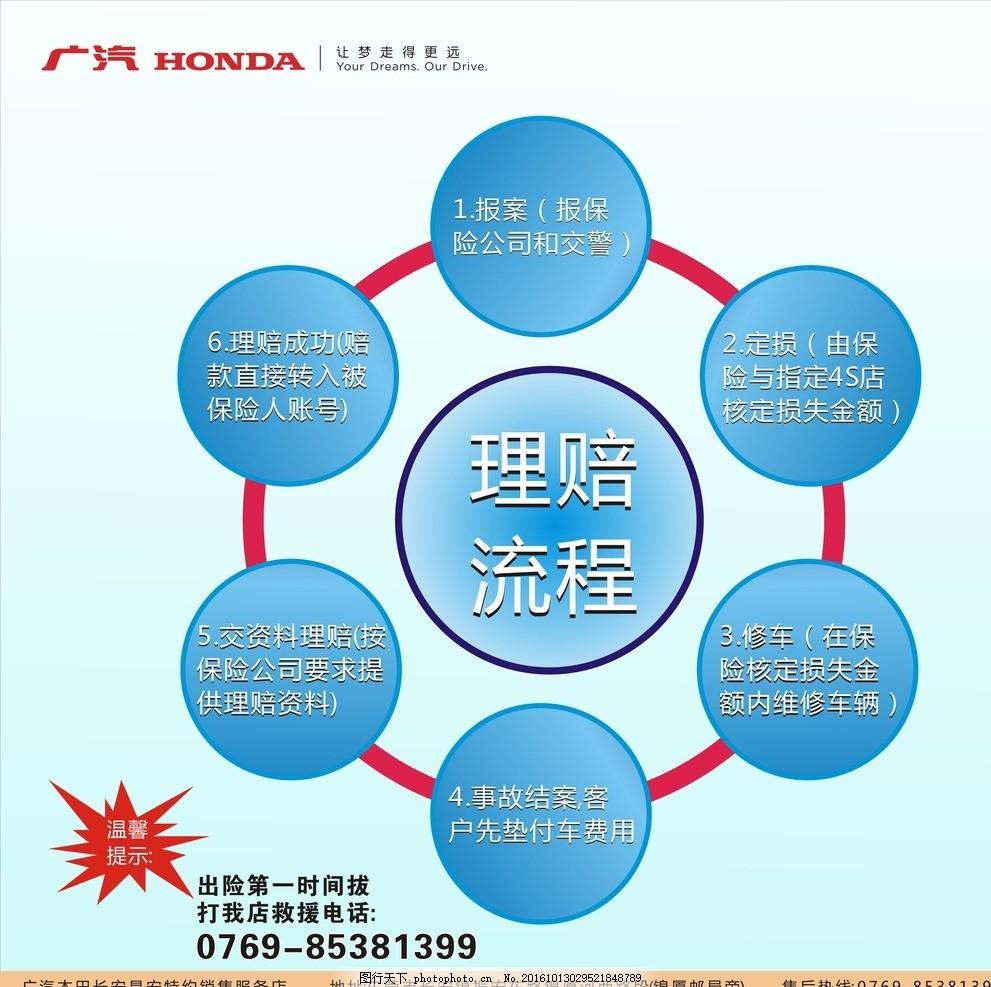 保险理赔流程图 汽车 理赔 流程 流程图 保险 设计 广告设计 广告设计