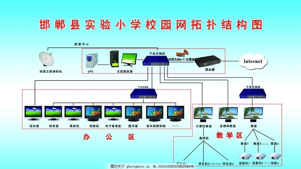 网络拓扑结构图 学校用展板 计算机教室用 蓝色背景 网络拓扑图