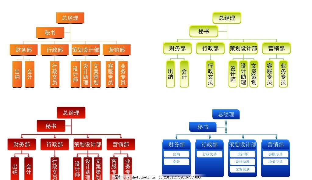 流程图 框架图 组织机构图 矢量图 流程机构图 设计 标志图标 其他