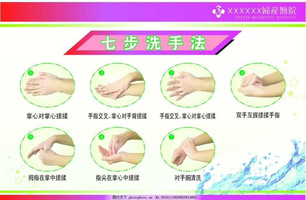 七步洗手法 洗手步骤写真海报