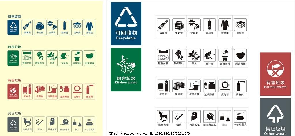 垃圾分类图标 垃圾分类展板 可回收物 厨余垃圾 有害垃圾 其它垃圾