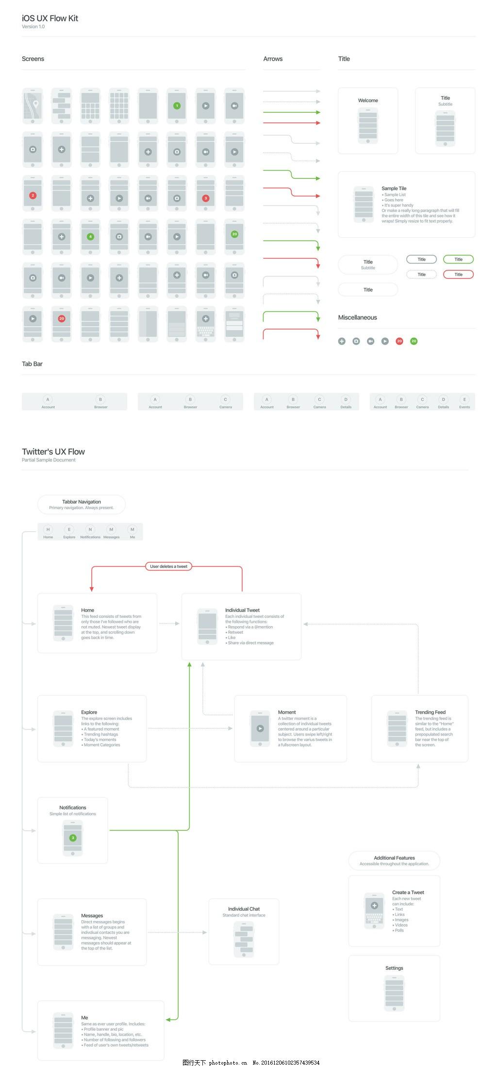 ios 交互流程图包 交互流程集 网页图标设计 创意图标 图标流程图