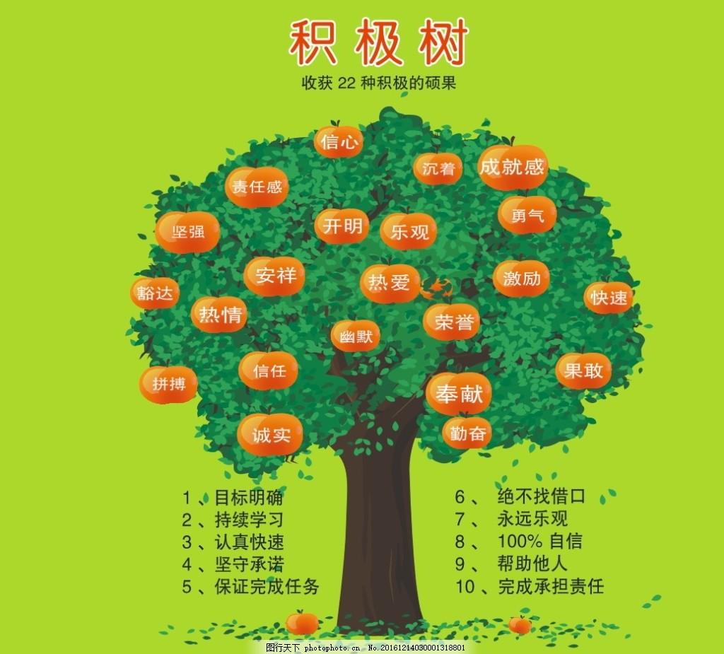 文化 苹果树 文化墙 企业文化 积极树 消极树 树 企业精神 海报 设计
