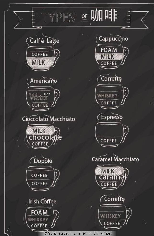 手绘黑板咖啡杯矢量图