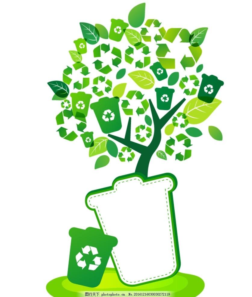 环保 垃圾分类 文明城市 垃圾处理 垃圾分类海报 垃圾分类标识