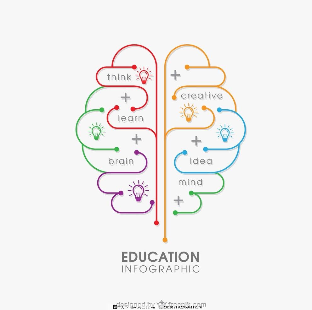科技素材 创新发展 创新理念 彩色灯泡 创新城市 创新大脑 创新科技