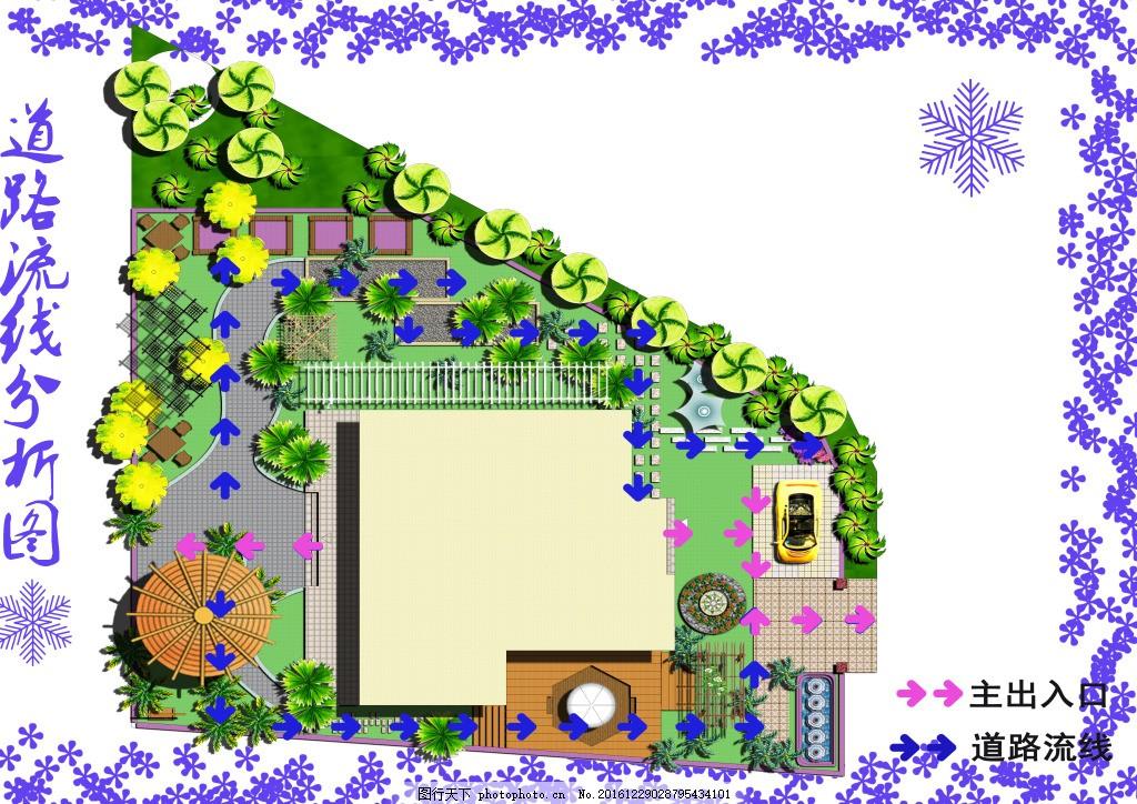 道路流线分析图 别墅 庭院 园林景观